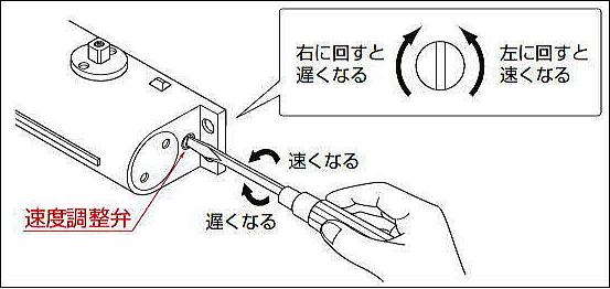 ドアクローザー調整(MIWA)