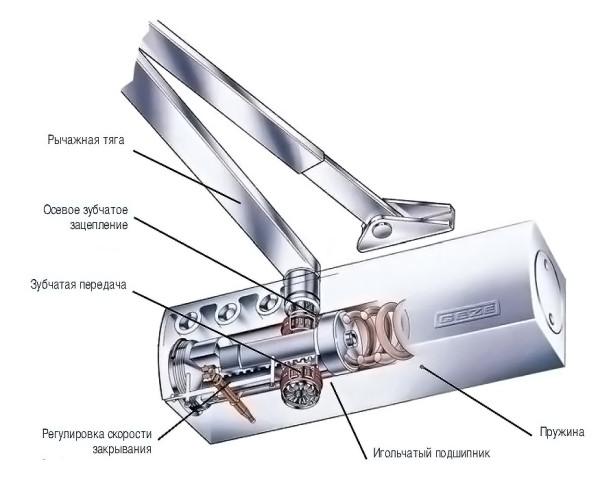 ドアクローザー 構造図